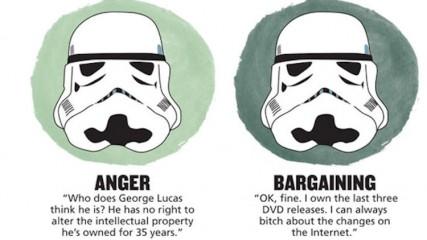 Les 5 étapes du deuil des fans de Star Wars