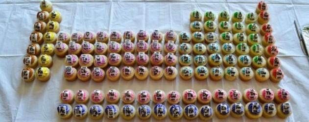 Le tableau p riodique des cupcakes brain damaged - Rideau de douche tableau periodique ...