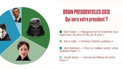 brain presidentielle chattez en direct avec vos candidats point sondage et évolution des votes