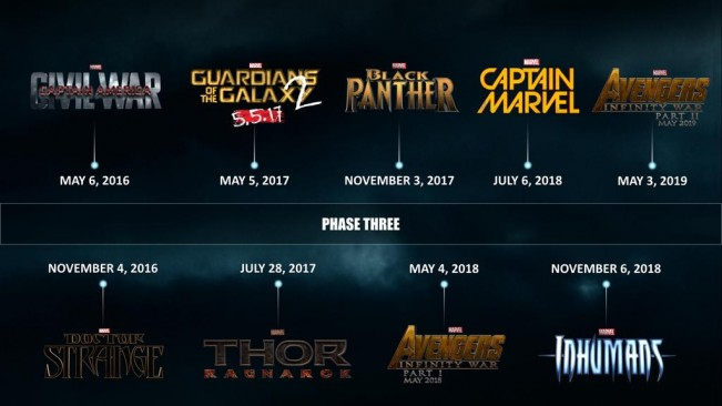 marvel phase