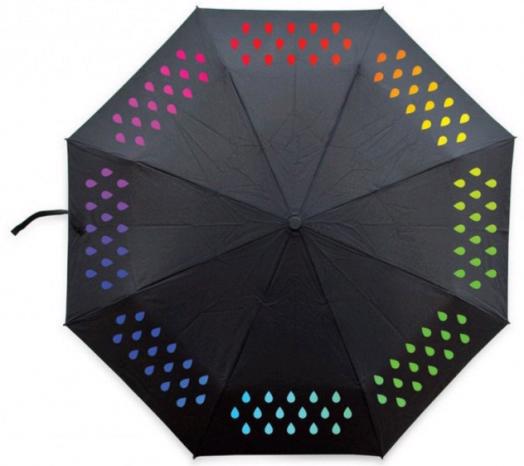 Parapluie change couleur