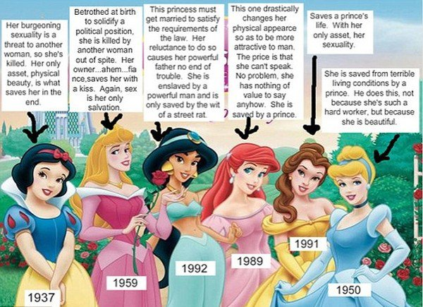 disney-sexisme-cours-image