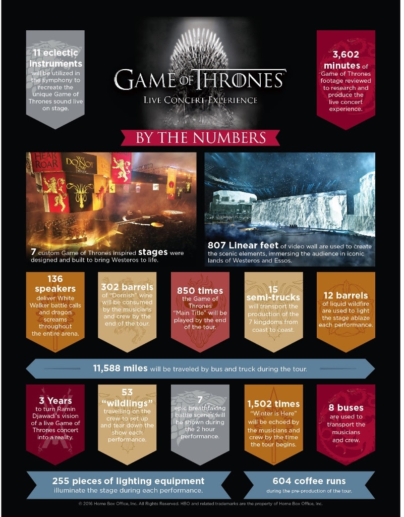 Game-of-Thrones-Live-Concert-Experience-Infographic